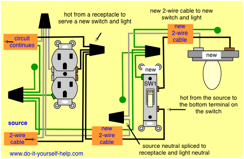 Prime How To Wire An Outlet To A Switch Diagram Basic Electronics Wiring Zipur Mohammedshrine Wiring Diagrams Zipurmohammedshrineorg