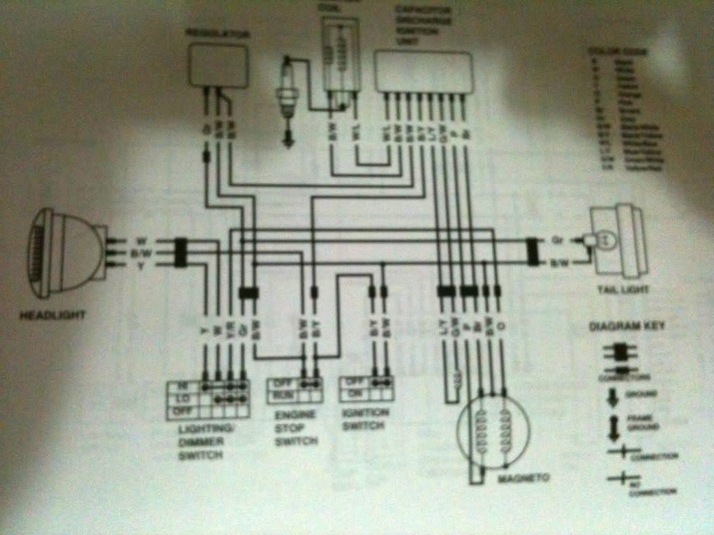 Amazing Old 250 Wire Diagram Suzuki Atv Forum Go Kart Diagram Pocket Zipur Mohammedshrine Wiring Diagrams Zipurmohammedshrineorg