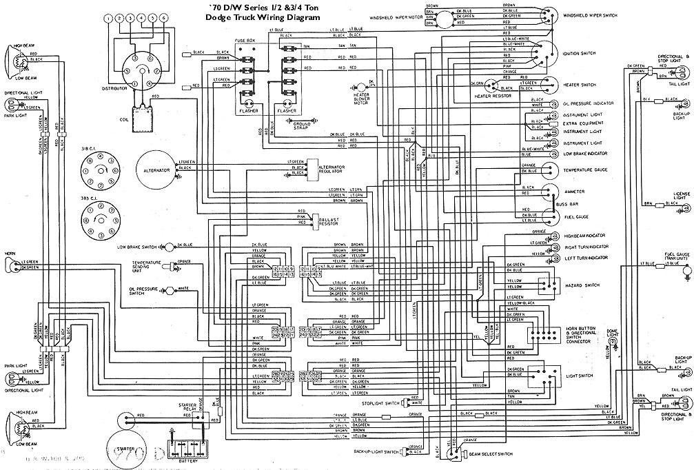 Pleasant Diagram Likewise 1976 Chevy Truck Wiring Diagram On Wiring Diagram Zipur Mohammedshrine Wiring Diagrams Zipurmohammedshrineorg
