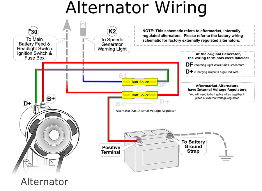 Wondrous 83 Vw Alternator Wiring Diagram Wiring Diagram Zipur Mohammedshrine Wiring Diagrams Zipurmohammedshrineorg
