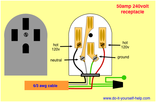 Awesome Wiring Diagram For A 50 Amp Receptacle To Serve A Dryer Or Electric Zipur Mohammedshrine Wiring Diagrams Zipurmohammedshrineorg