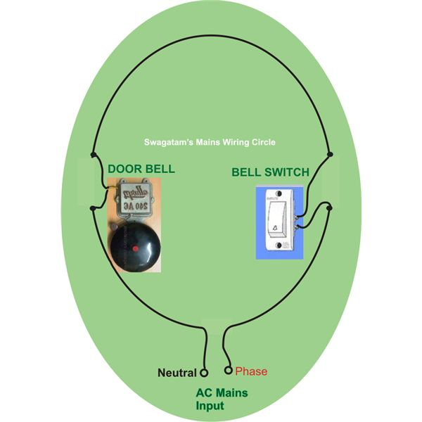 Awesome Learn How To Wire A Doorbell Zipur Mohammedshrine Wiring Diagrams Zipurmohammedshrineorg