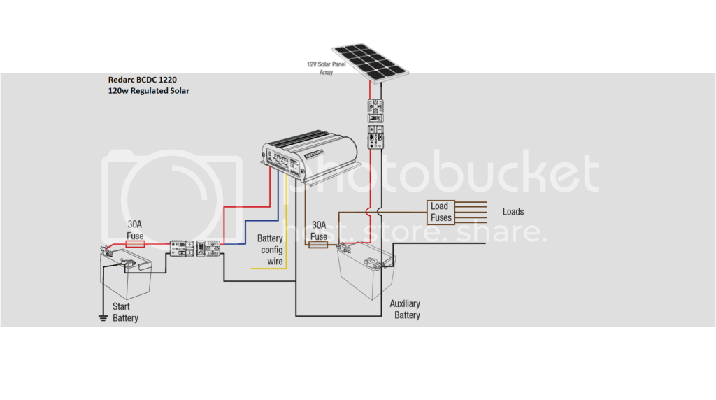 Amazing Redarc 1220 Wiring Diagram New Model Wiring Diagram Zipur Mohammedshrine Wiring Diagrams Zipurmohammedshrineorg