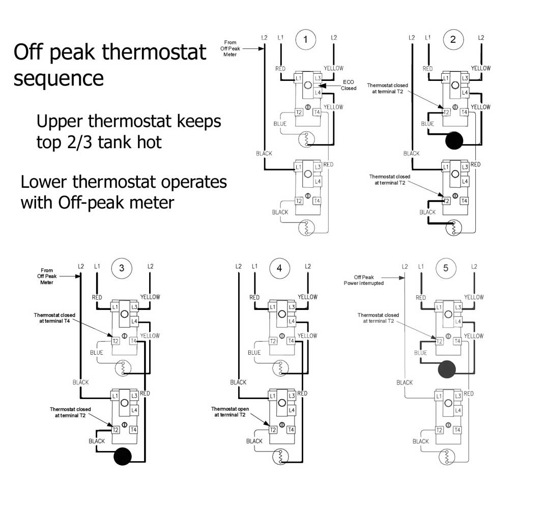 Super Hot Water Tank Thermostat Wiring Diagram Basic Electronics Wiring Zipur Mohammedshrine Wiring Diagrams Zipurmohammedshrineorg