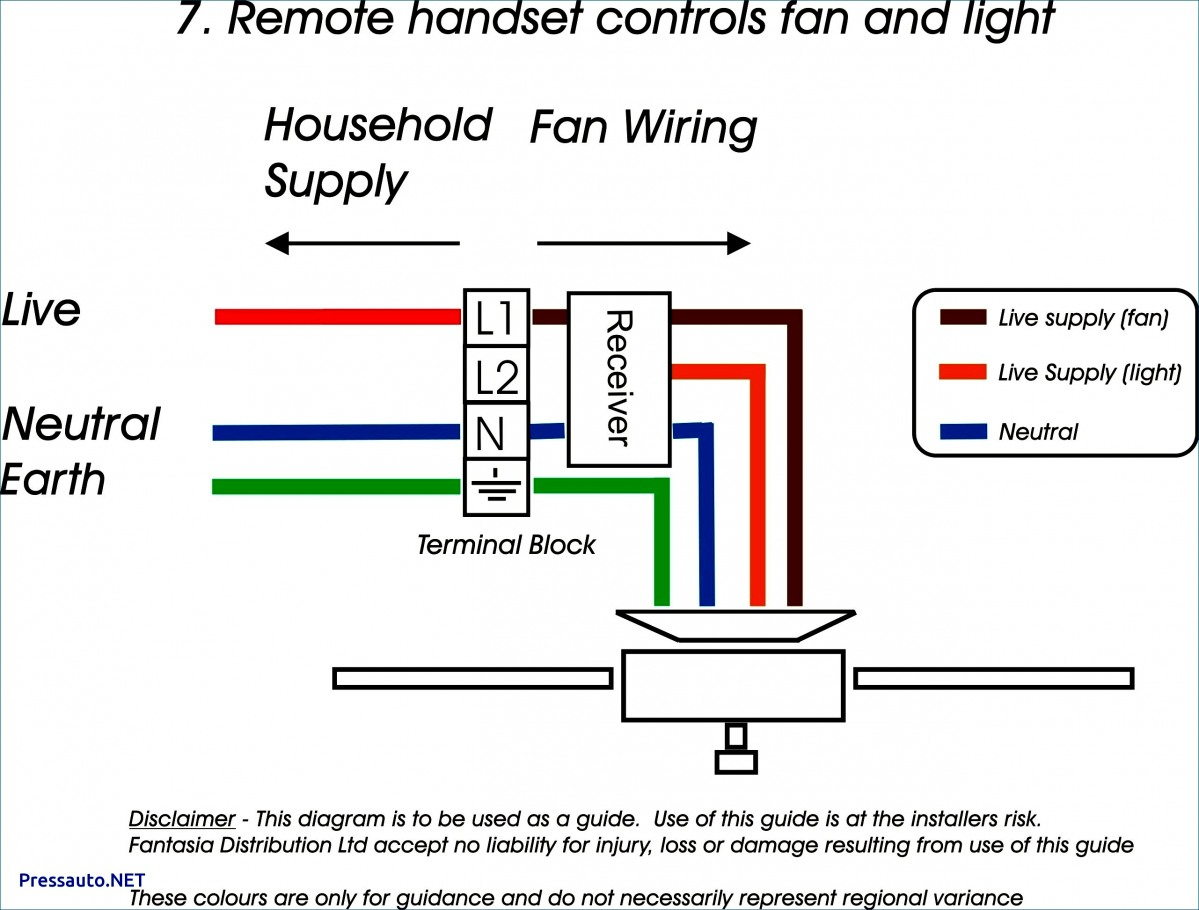 Excellent Table Fan Wiring Diagrams Basic Electronics Wiring Diagram Zipur Mohammedshrine Wiring Diagrams Zipurmohammedshrineorg