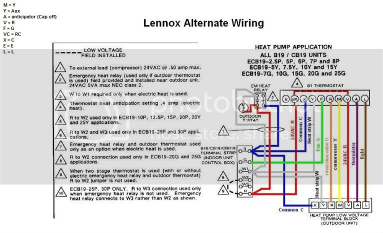 Awesome Trouble Matching Lennox Wiring To Honeywell Thermostat Zipur Mohammedshrine Wiring Diagrams Zipurmohammedshrineorg