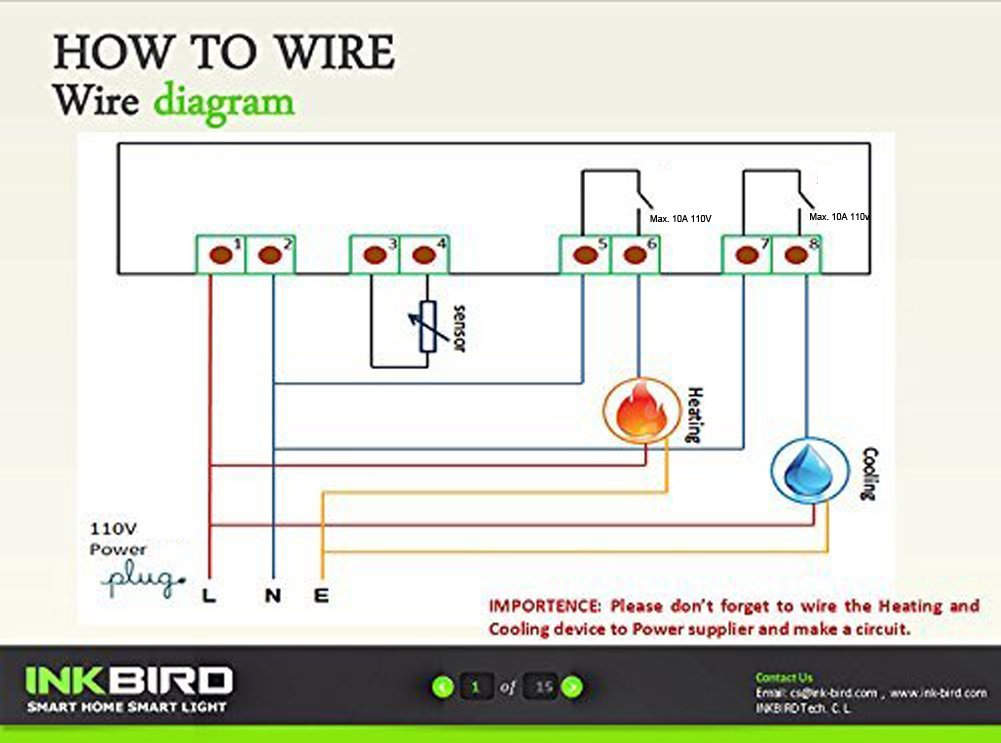 Magnificent Stc 1000 Wiring Diagram For Incubator Basic Electronics Wiring Diagram Zipur Mohammedshrine Wiring Diagrams Zipurmohammedshrineorg