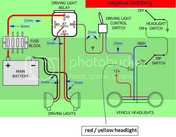 Amazing Mini Spotlight Wiring Diagram Basic Electronics Wiring Diagram Zipur Mohammedshrine Wiring Diagrams Zipurmohammedshrineorg