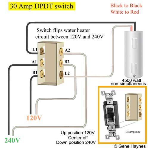 Astonishing Two Pole Switch Wiring Diagram Basic Electronics Wiring Diagram Zipur Mohammedshrine Wiring Diagrams Zipurmohammedshrineorg