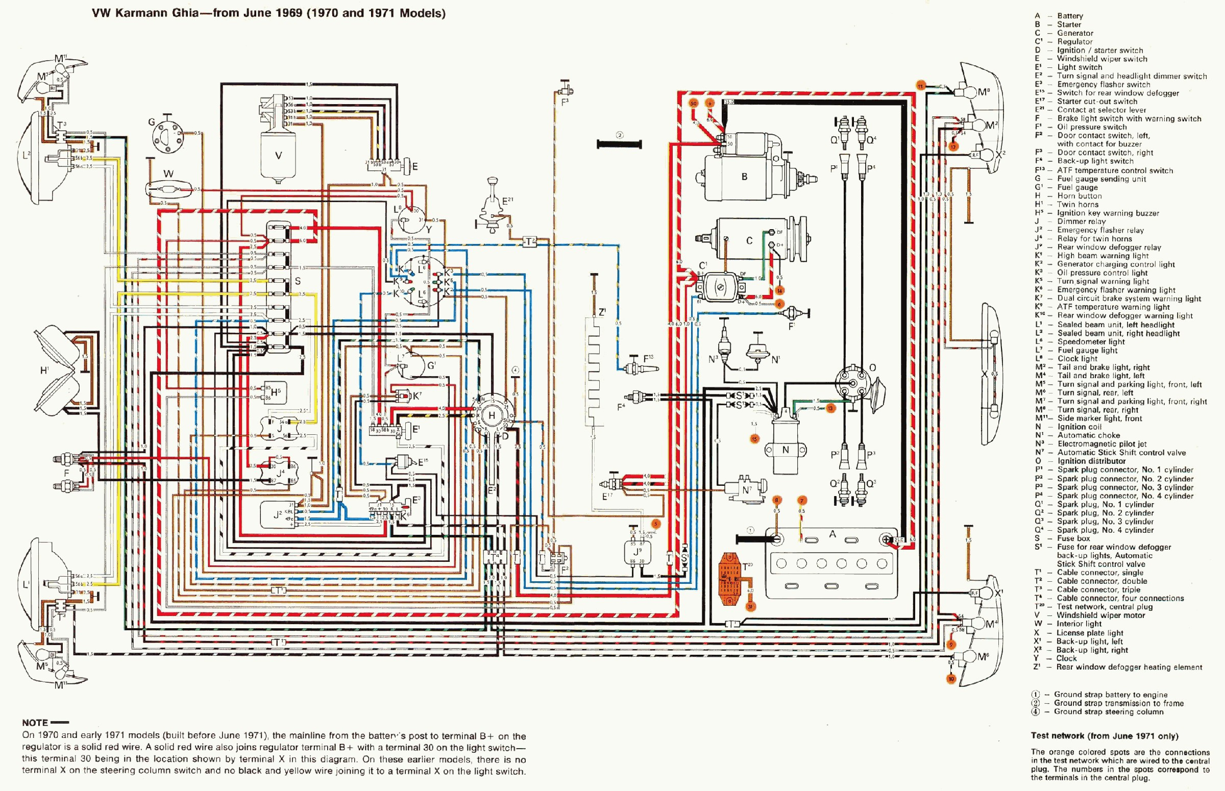Phenomenal Bluebird Bus Engine Diagram Basic Electronics Wiring Diagram Zipur Mohammedshrine Wiring Diagrams Zipurmohammedshrineorg