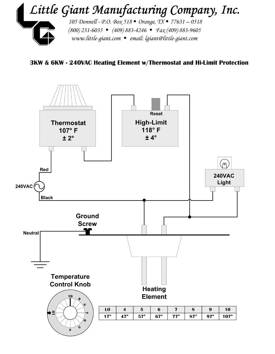 Outstanding Pool Wiring Examples Free Download Wiring Diagrams Pictures Wiring Zipur Mohammedshrine Wiring Diagrams Zipurmohammedshrineorg