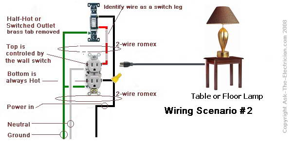 Fine Table Lamp Wiring Diagram Wiring Diagram Zipur Mohammedshrine Wiring Diagrams Zipurmohammedshrineorg