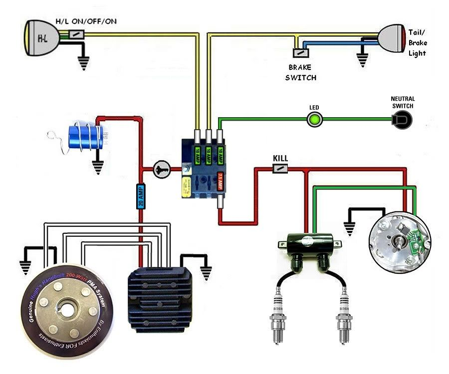 Swell Bobber Wiring Harness Wiring Diagram Zipur Mohammedshrine Wiring Diagrams Zipurmohammedshrineorg