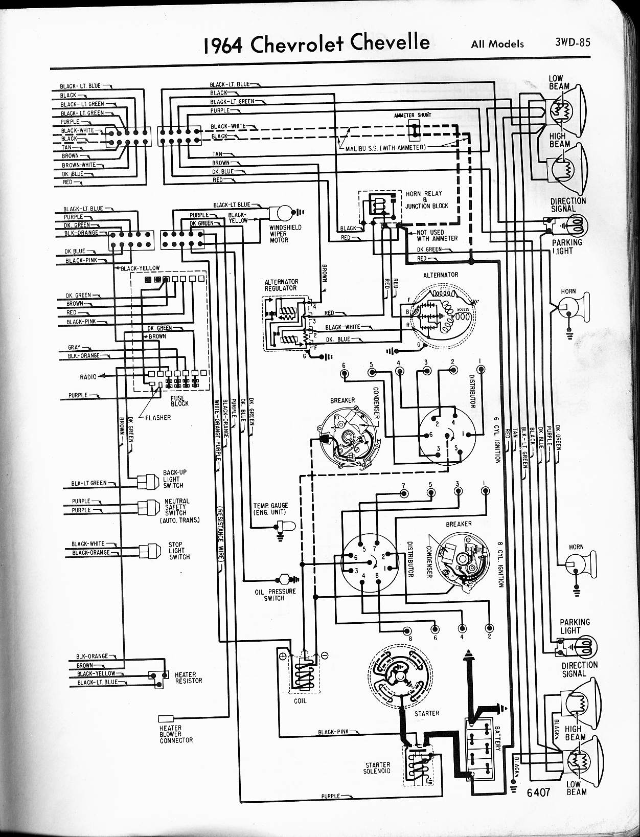 Outstanding Wiring Harness 1964 El Camino Basic Electronics Wiring Diagram Zipur Mohammedshrine Wiring Diagrams Zipurmohammedshrineorg