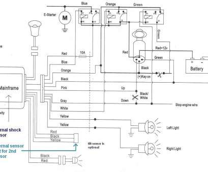 Outstanding Auto Command Remote Car Starter Wiring Diagram Wiring Diagram Data Zipur Mohammedshrine Wiring Diagrams Zipurmohammedshrineorg