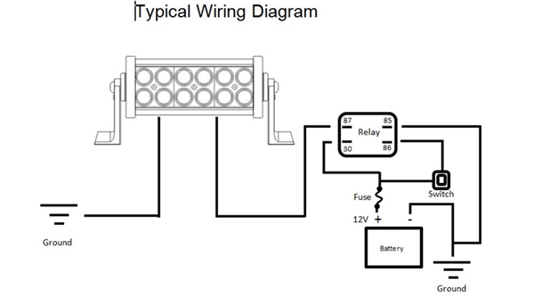 Surprising Work Light Wiring Diagram Wiring Diagram Zipur Mohammedshrine Wiring Diagrams Zipurmohammedshrineorg
