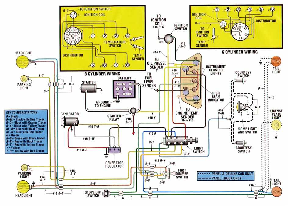 Tremendous Ford F100 Wiring Colors Wiring Diagram Database Zipur Mohammedshrine Wiring Diagrams Zipurmohammedshrineorg