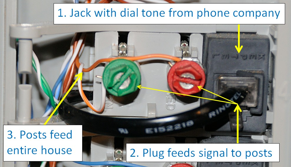 Stupendous Voip My House How To Quickly Distribute A Voip Phone Line To Your Zipur Mohammedshrine Wiring Diagrams Zipurmohammedshrineorg