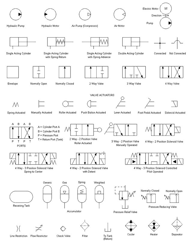 Incredible Hydraulic Pneumatic And Electrical Schematic Software Zipur Mohammedshrine Wiring Diagrams Zipurmohammedshrineorg