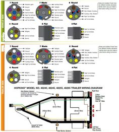 Marvelous 4 Pole Wiring Diagram For Trailer Wiring Diagram Zipur Mohammedshrine Wiring Diagrams Zipurmohammedshrineorg
