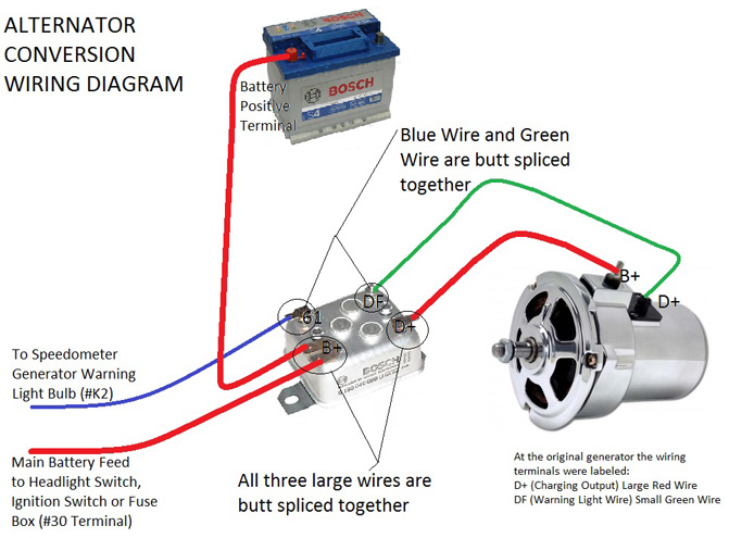 Groovy Wiring Diagram Replace Generator With Alternator Basic Electronics Zipur Mohammedshrine Wiring Diagrams Zipurmohammedshrineorg
