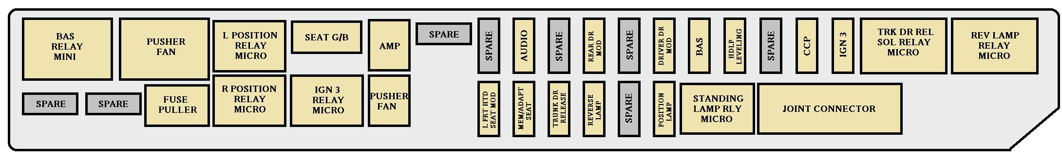 Miraculous Cts V Fuse Box Wiring Diagram Zipur Mohammedshrine Wiring Diagrams Zipurmohammedshrineorg