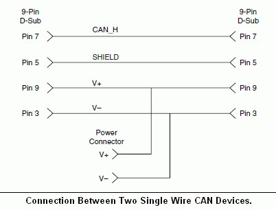 Swell Can Physical Layer And Termination Guide National Instruments Zipur Mohammedshrine Wiring Diagrams Zipurmohammedshrineorg