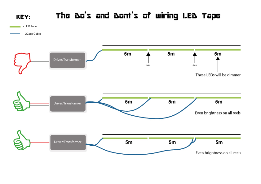 Pleasant Wiring Downlights Diagram Uk Free Download Wiring Diagrams Pictures Zipur Mohammedshrine Wiring Diagrams Zipurmohammedshrineorg
