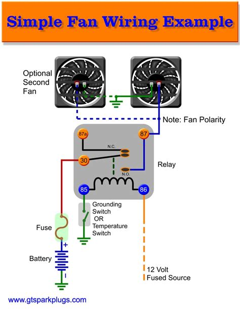 Sensational Chrysler Fan Relay Wiring Diagram Epub Pdf Zipur Mohammedshrine Wiring Diagrams Zipurmohammedshrineorg