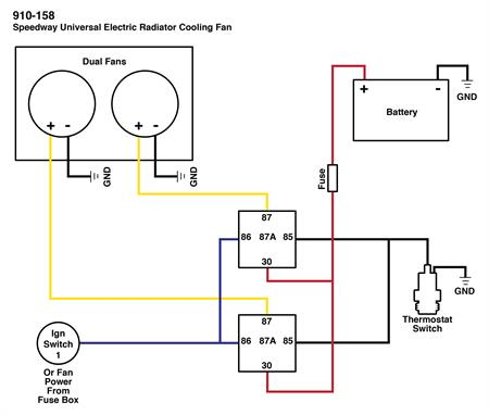 Super Wiring Dual Electric Fans Zipur Mohammedshrine Wiring Diagrams Zipurmohammedshrineorg