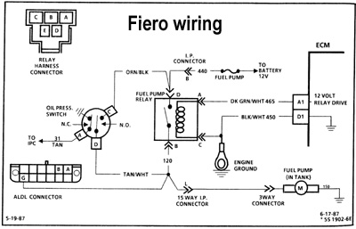 Admirable Fuel Pump Wiring Diagram Together With Fiero Fuel Pump Wiring Zipur Mohammedshrine Wiring Diagrams Zipurmohammedshrineorg