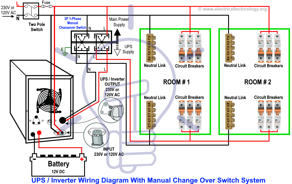 Brilliant Manual Auto Ups Inverter Wiring Diagram With Changeover Switch Zipur Mohammedshrine Wiring Diagrams Zipurmohammedshrineorg