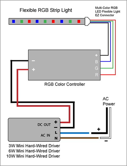 Groovy Led Strip Wiring Diagram Basic Electronics Wiring Diagram Zipur Mohammedshrine Wiring Diagrams Zipurmohammedshrineorg