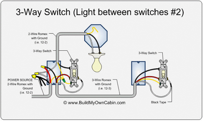 Outstanding Electrical How Can I Add A 3 Way Switch To My Light Confused Zipur Mohammedshrine Wiring Diagrams Zipurmohammedshrineorg