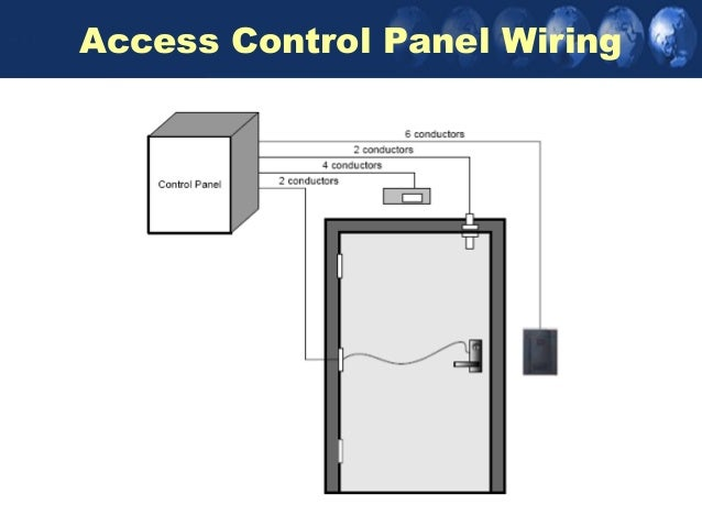 Fine Access Control Panel Diagram Basic Electronics Wiring Diagram Zipur Mohammedshrine Wiring Diagrams Zipurmohammedshrineorg