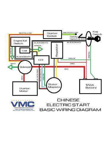 Magnificent China Made Four Wheeler 110 Wiring Diagram Wiring Diagram Online Zipur Mohammedshrine Wiring Diagrams Zipurmohammedshrineorg