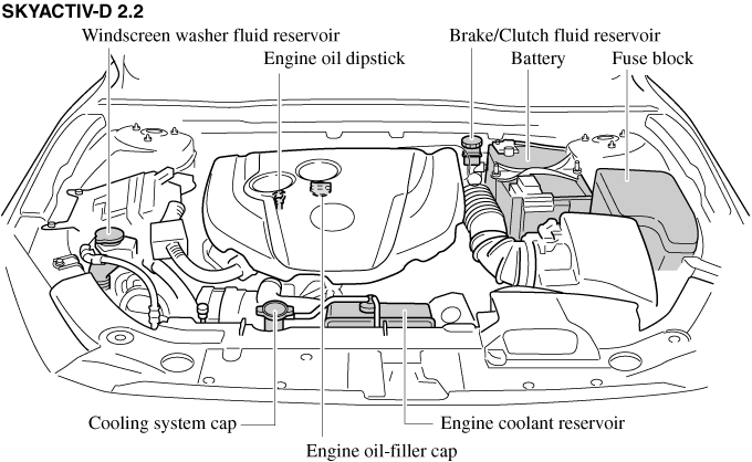 Magnificent Plymouth Engine Cooling Diagram Schematic Diagram Zipur Mohammedshrine Wiring Diagrams Zipurmohammedshrineorg