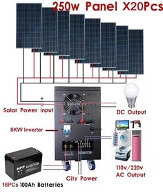 Groovy Solar Power System Wiring Diagram Electrical Engineering Blog Zipur Mohammedshrine Wiring Diagrams Zipurmohammedshrineorg