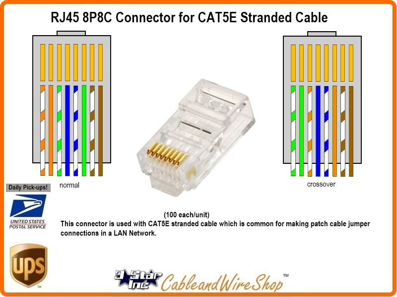Marvelous Jack Cat6 Patch Panel Wiring Diagram Cat5E Wall Jack Wiring Diagram Zipur Mohammedshrine Wiring Diagrams Zipurmohammedshrineorg
