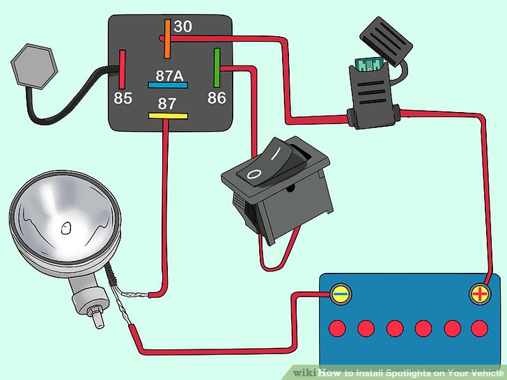 Fantastic How To Install Spotlights On Your Vehicle 15 Steps Zipur Mohammedshrine Wiring Diagrams Zipurmohammedshrineorg