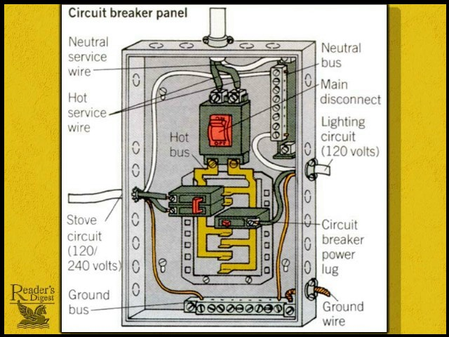 Astounding They Say I Cant Replace The Electric Heaters In My Moms House Zipur Mohammedshrine Wiring Diagrams Zipurmohammedshrineorg