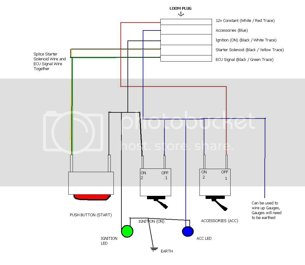 Groovy How To Wire Up Toggle Switches Push Button Start Zipur Mohammedshrine Wiring Diagrams Zipurmohammedshrineorg