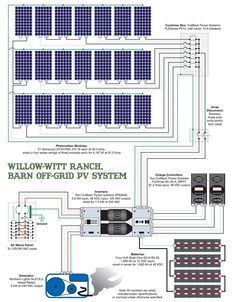 Excellent Solar Panel Wire Diagram Wiring Diagram Zipur Mohammedshrine Wiring Diagrams Zipurmohammedshrineorg