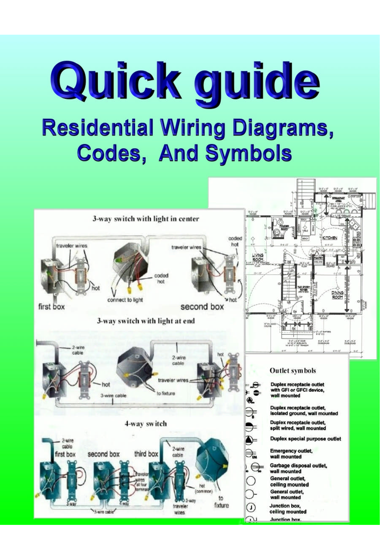 Fine Residential Electric Wiring Diagrams Wiring Diagram Zipur Mohammedshrine Wiring Diagrams Zipurmohammedshrineorg