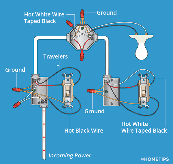 Awe Inspiring Diagram On How To Wire A Light Switch Basic Electronics Wiring Diagram Zipur Mohammedshrine Wiring Diagrams Zipurmohammedshrineorg
