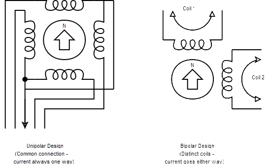 Incredible Schematics What Is The Symbol For A Fan On A Circuit Is It Just Zipur Mohammedshrine Wiring Diagrams Zipurmohammedshrineorg